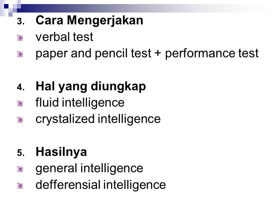 Woodcock-Johnson Test of Cognitive Ability Norma sampel 4732 subjek US Menggunakan teori Cattell-Horn & Carol (fluid and crystalized intelligence)