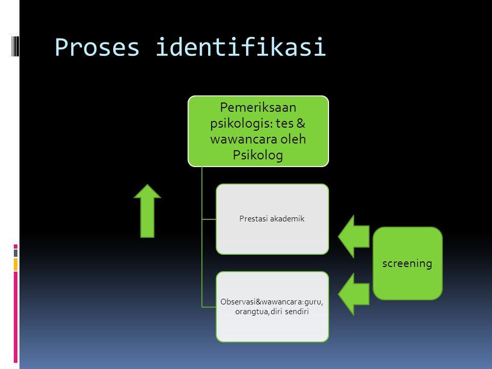 Proses identifikasi Pemeriksaan psikologis: tes & wawancara oleh Psikolog Prestasi akademik Observasi&wawancara:guru, orangtua,diri sendiri screening