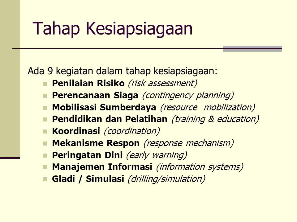 Tahap Kesiapsiagaan Ada 9 kegiatan dalam tahap kesiapsiagaan: Penilaian Risiko (risk assessment) Perencanaan Siaga (contingency planning) Mobilisasi S