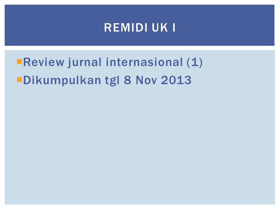 REMIDI UK I  Review jurnal internasional (1)  Dikumpulkan tgl 8 Nov 2013