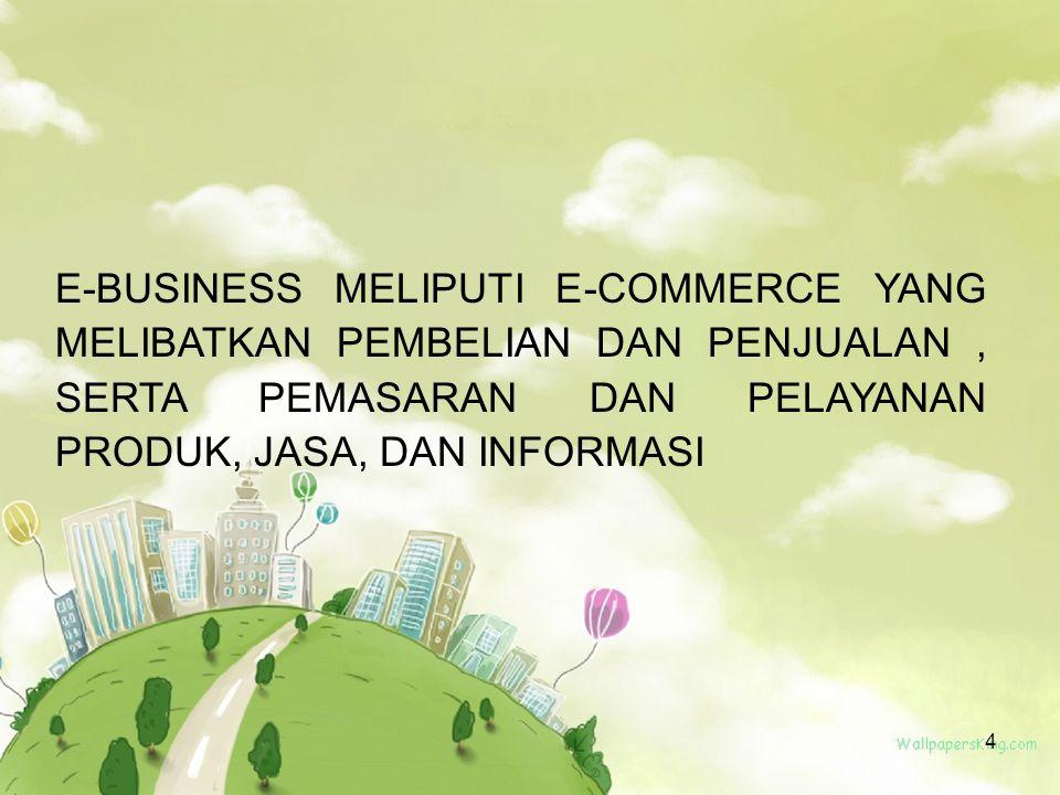 4 E-BUSINESS MELIPUTI E-COMMERCE YANG MELIBATKAN PEMBELIAN DAN PENJUALAN, SERTA PEMASARAN DAN PELAYANAN PRODUK, JASA, DAN INFORMASI