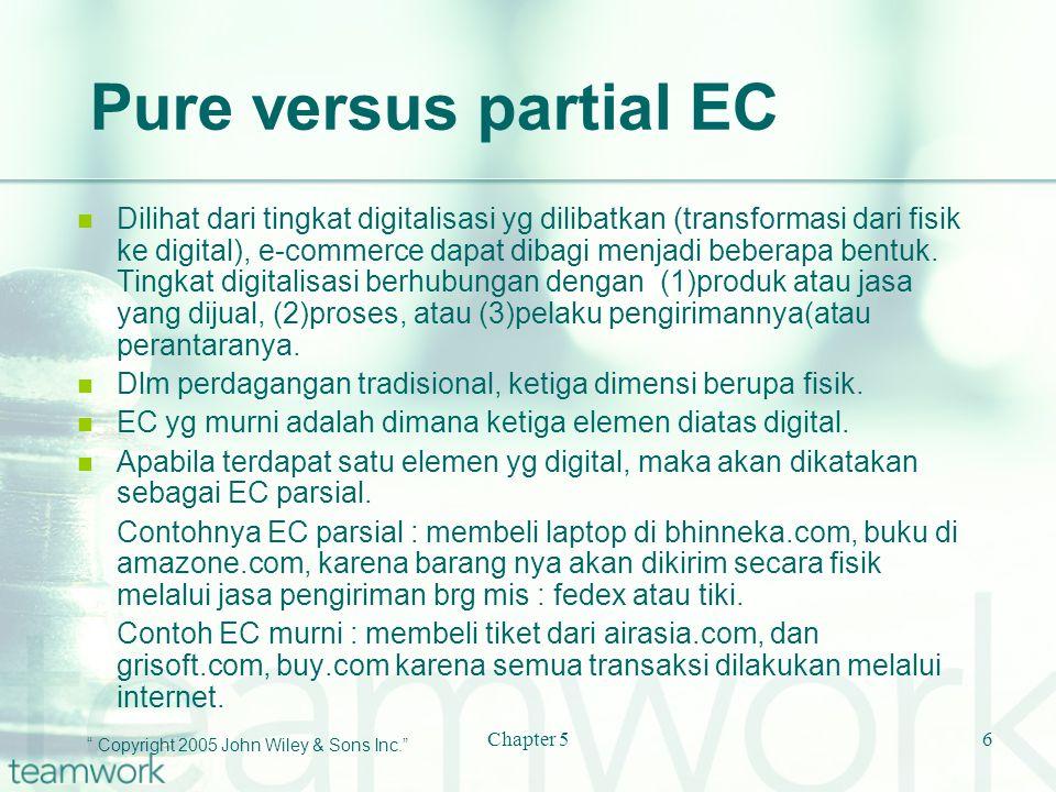 """"""" Copyright 2005 John Wiley & Sons Inc."""" Chapter 56 Pure versus partial EC Dilihat dari tingkat digitalisasi yg dilibatkan (transformasi dari fisik ke"""
