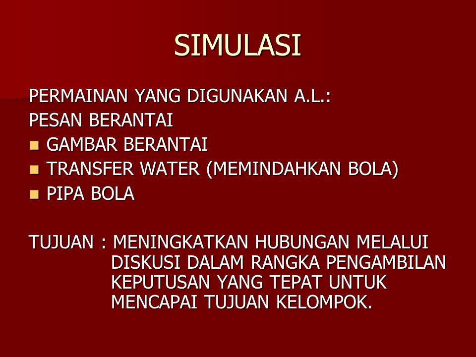 SIMULASI PERMAINAN YANG DIGUNAKAN A.L.: PESAN BERANTAI GAMBAR BERANTAI GAMBAR BERANTAI TRANSFER WATER (MEMINDAHKAN BOLA) TRANSFER WATER (MEMINDAHKAN B