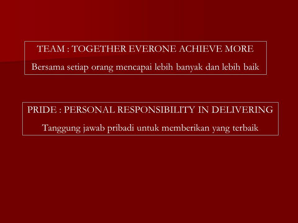 TEAM : TOGETHER EVERONE ACHIEVE MORE Bersama setiap orang mencapai lebih banyak dan lebih baik PRIDE : PERSONAL RESPONSIBILITY IN DELIVERING Tanggung