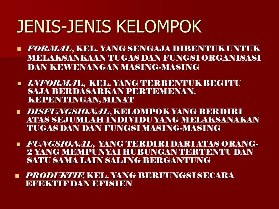 JENIS-JENIS KELOMPOK FORMAL, KEL. YANG SENGAJA DIBENTUK UNTUK MELAKSANKAAN TUGAS DAN FUNGSI ORGANISASI DAN KEWENANGAN MASING-MASING FORMAL, KEL. YANG