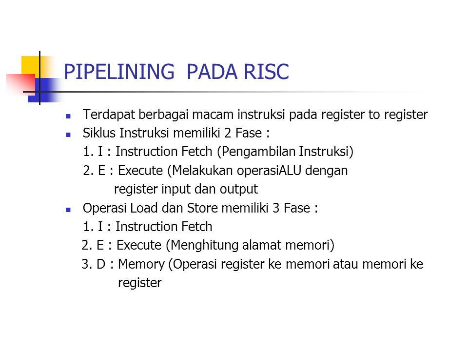 PIPELINING PADA RISC Terdapat berbagai macam instruksi pada register to register Siklus Instruksi memiliki 2 Fase : 1. I : Instruction Fetch (Pengambi