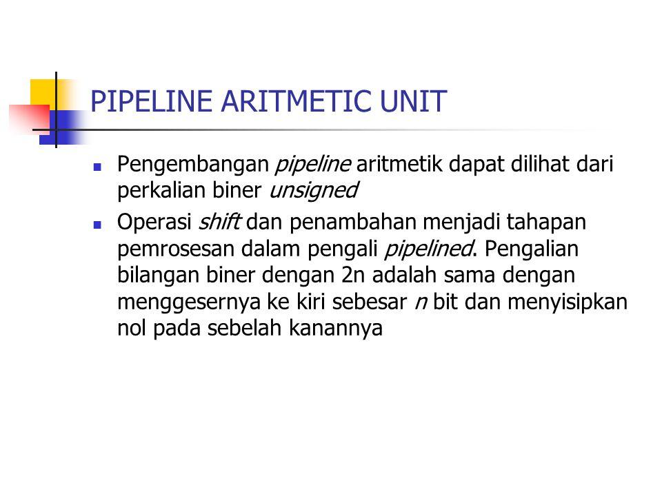 PIPELINE ARITMETIC UNIT Pengembangan pipeline aritmetik dapat dilihat dari perkalian biner unsigned Operasi shift dan penambahan menjadi tahapan pemro