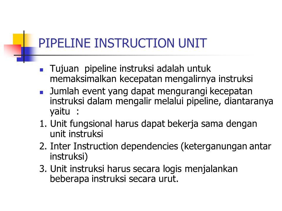 PIPELINE INSTRUCTION UNIT Tujuan pipeline instruksi adalah untuk memaksimalkan kecepatan mengalirnya instruksi Jumlah event yang dapat mengurangi kece