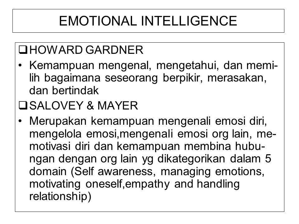 EMOTIONAL INTELLIGENCE  HOWARD GARDNER Kemampuan mengenal, mengetahui, dan memi- lih bagaimana seseorang berpikir, merasakan, dan bertindak  SALOVEY