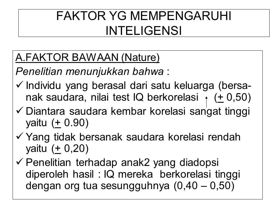FAKTOR YG MEMPENGARUHI INTELIGENSI A.FAKTOR BAWAAN (Nature) Penelitian menunjukkan bahwa : Individu yang berasal dari satu keluarga (bersa- nak saudar