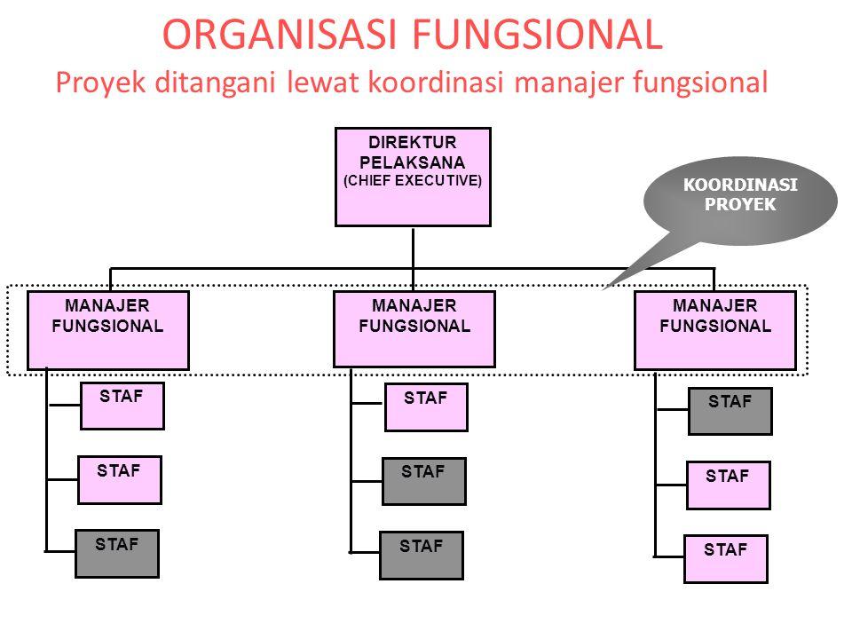 ORGANISASI FUNGSIONAL Proyek ditangani lewat koordinasi manajer fungsional DIREKTUR PELAKSANA (CHIEF EXECUTIVE) MANAJER FUNGSIONAL STAF KOORDINASI PRO