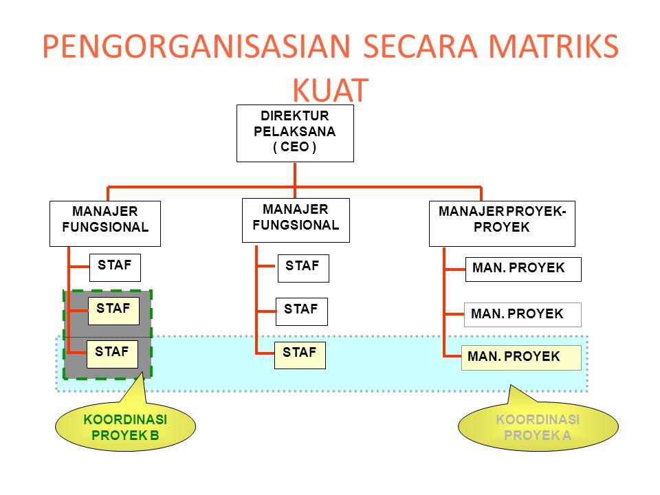 PENGORGANISASIAN SECARA MATRIKS KUAT DIREKTUR PELAKSANA ( CEO ) MANAJER FUNGSIONAL MANAJER PROYEK- PROYEK STAF MAN. PROYEK STAF KOORDINASI PROYEK A MA