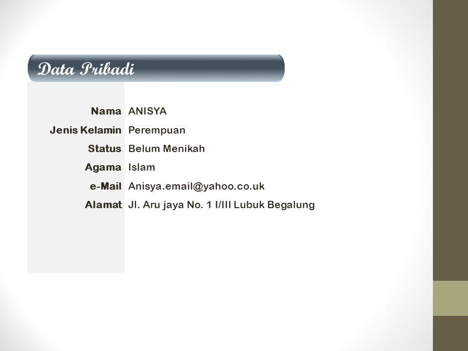Nama Jenis Kelamin Status Agama e-Mail Alamat ANISYA Perempuan Belum Menikah Islam Anisya.email@yahoo.co.uk Jl. Aru jaya No. 1 I/III Lubuk Begalung Da
