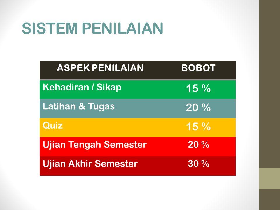 SISTEM PENILAIAN ASPEK PENILAIANBOBOT Kehadiran / Sikap 15 % Latihan & Tugas 20 % Quiz 15 % Ujian Tengah Semester20 % Ujian Akhir Semester30 %