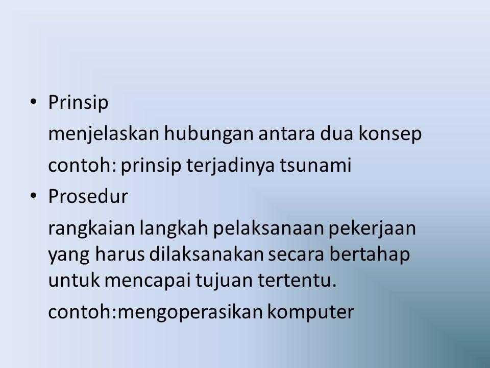 Prinsip menjelaskan hubungan antara dua konsep contoh: prinsip terjadinya tsunami Prosedur rangkaian langkah pelaksanaan pekerjaan yang harus dilaksan