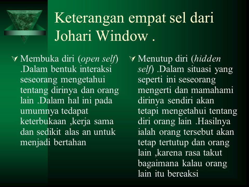 Keterangan empat sel dari Johari Window.  Membuka diri (open self).Dalam bentuk interaksi seseorang mengetahui tentang dirinya dan orang lain.Dalam h