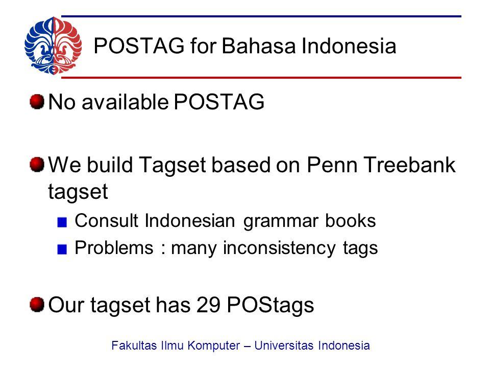 Fakultas Ilmu Komputer – Universitas Indonesia Tagset for Bahasa Indonesia NumberCategoryPost-namePostag 1NounCountable Common Noun NNC 2NounUncountable Common Noun NNU 3NounGenitive Common Noun NNG 4NounProper Common Noun NNP