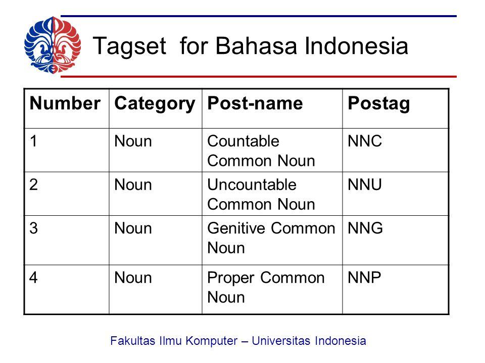 Fakultas Ilmu Komputer – Universitas Indonesia Tagset for Bahasa Indonesia NumberCategoryPost-namePostag 5VerbTransitiveVBT 6VerbIntransitiveVBI 7VerbModalMD 8Adjective JJ