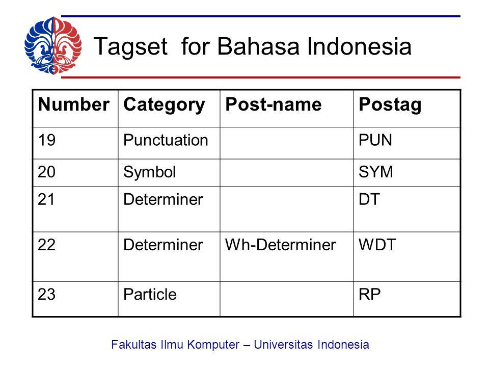 Fakultas Ilmu Komputer – Universitas Indonesia Tagset for Bahasa Indonesia NumberCategoryPost-namePostag 19PunctuationPUN 20SymbolSYM 21DeterminerDT 22DeterminerWh-DeterminerWDT 23ParticleRP