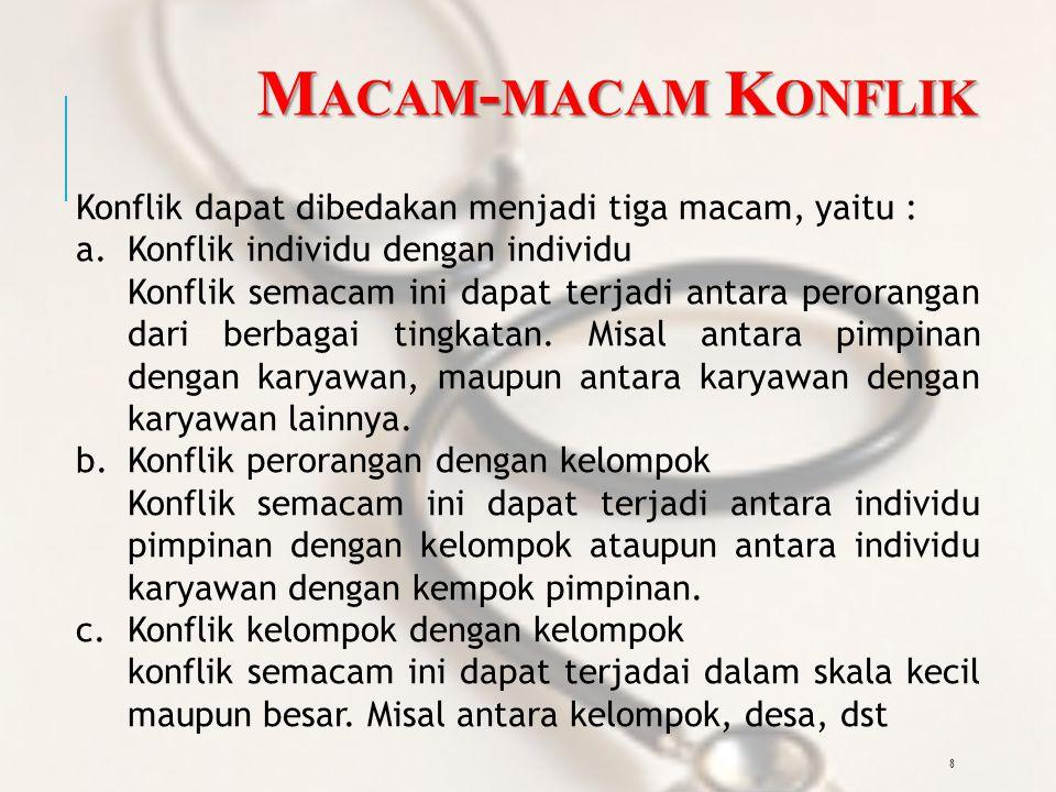 8 M ACAM - MACAM K ONFLIK Konflik dapat dibedakan menjadi tiga macam, yaitu : a.