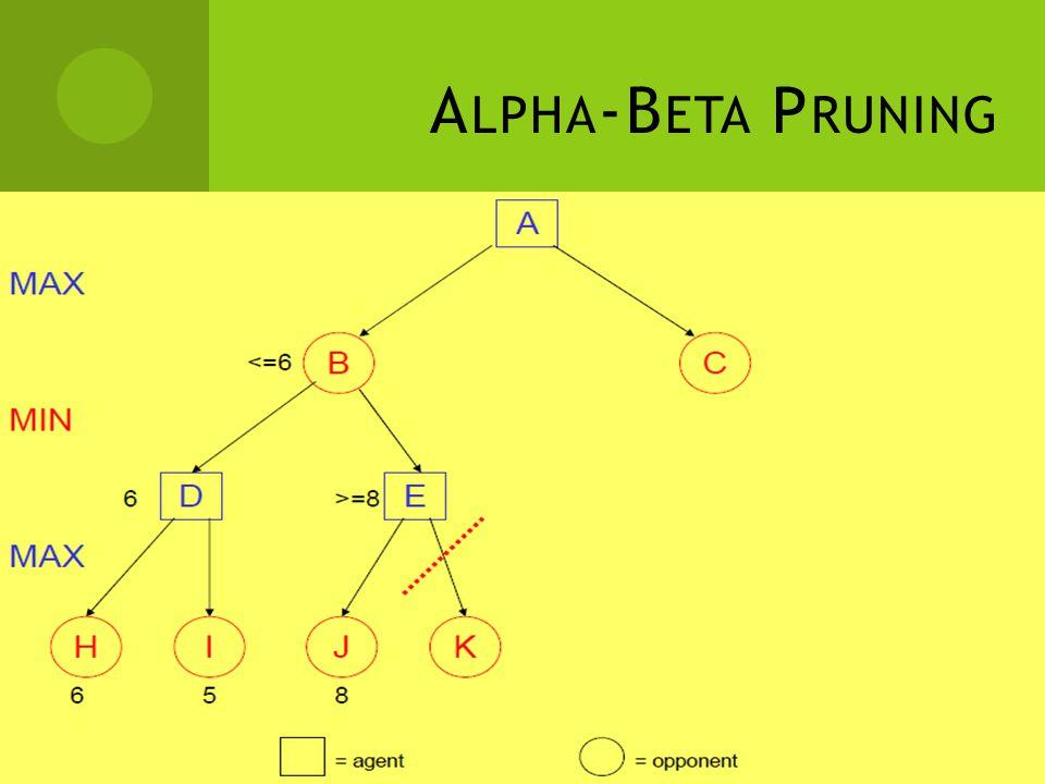A LPHA -B ETA P RUNING