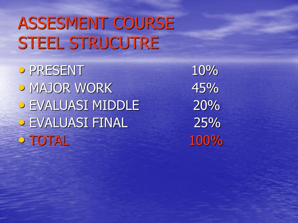 ASSESMENT COURSE STEEL STRUCUTRE PRESENT 10% PRESENT 10% MAJOR WORK 45% MAJOR WORK 45% EVALUASI MIDDLE 20% EVALUASI MIDDLE 20% EVALUASI FINAL 25% EVAL