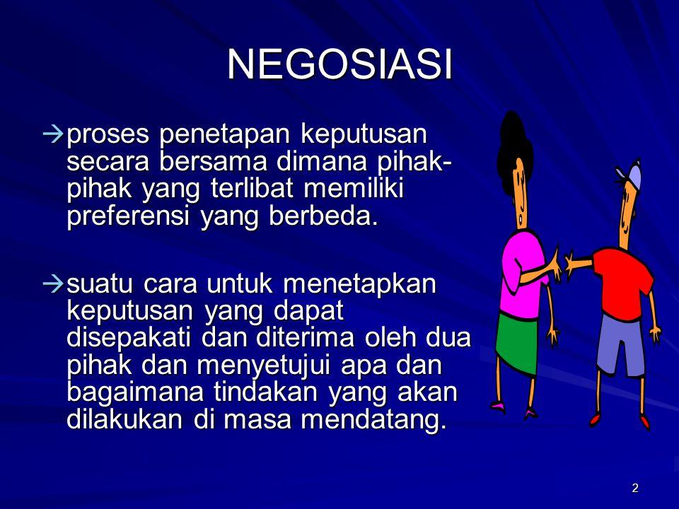 2 NEGOSIASI  proses penetapan keputusan secara bersama dimana pihak- pihak yang terlibat memiliki preferensi yang berbeda.  suatu cara untuk menetap
