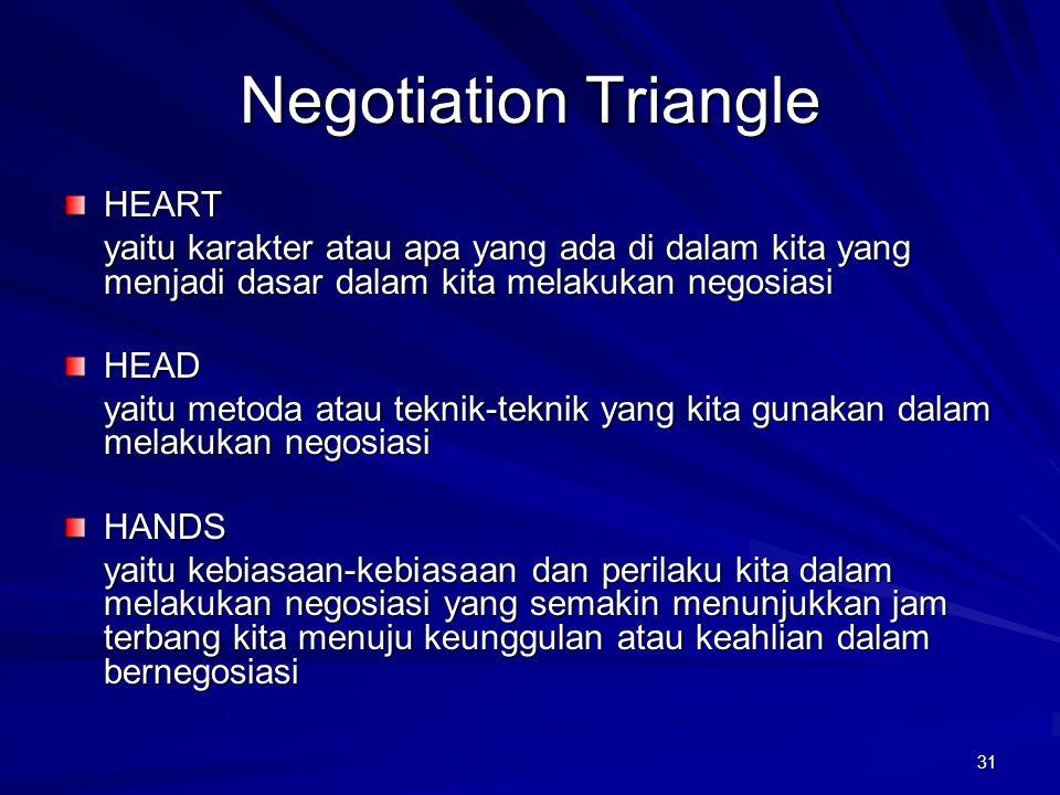 31 Negotiation Triangle HEART yaitu karakter atau apa yang ada di dalam kita yang menjadi dasar dalam kita melakukan negosiasi HEAD yaitu metoda atau