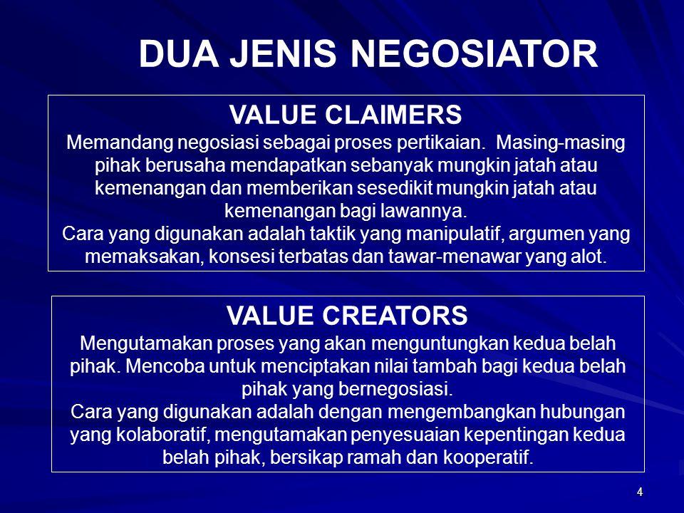 4 VALUE CLAIMERS Memandang negosiasi sebagai proses pertikaian. Masing-masing pihak berusaha mendapatkan sebanyak mungkin jatah atau kemenangan dan me