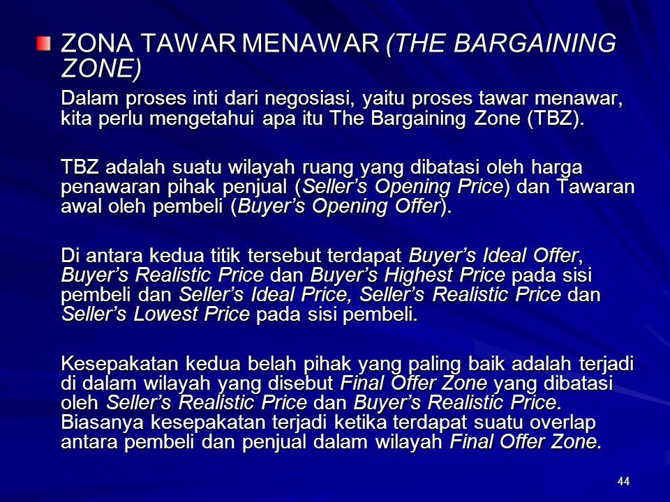 44 ZONA TAWAR MENAWAR (THE BARGAINING ZONE) Dalam proses inti dari negosiasi, yaitu proses tawar menawar, kita perlu mengetahui apa itu The Bargaining