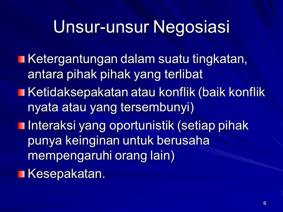 6 Unsur-unsur Negosiasi Ketergantungan dalam suatu tingkatan, antara pihak pihak yang terlibat Ketidaksepakatan atau konflik (baik konflik nyata atau