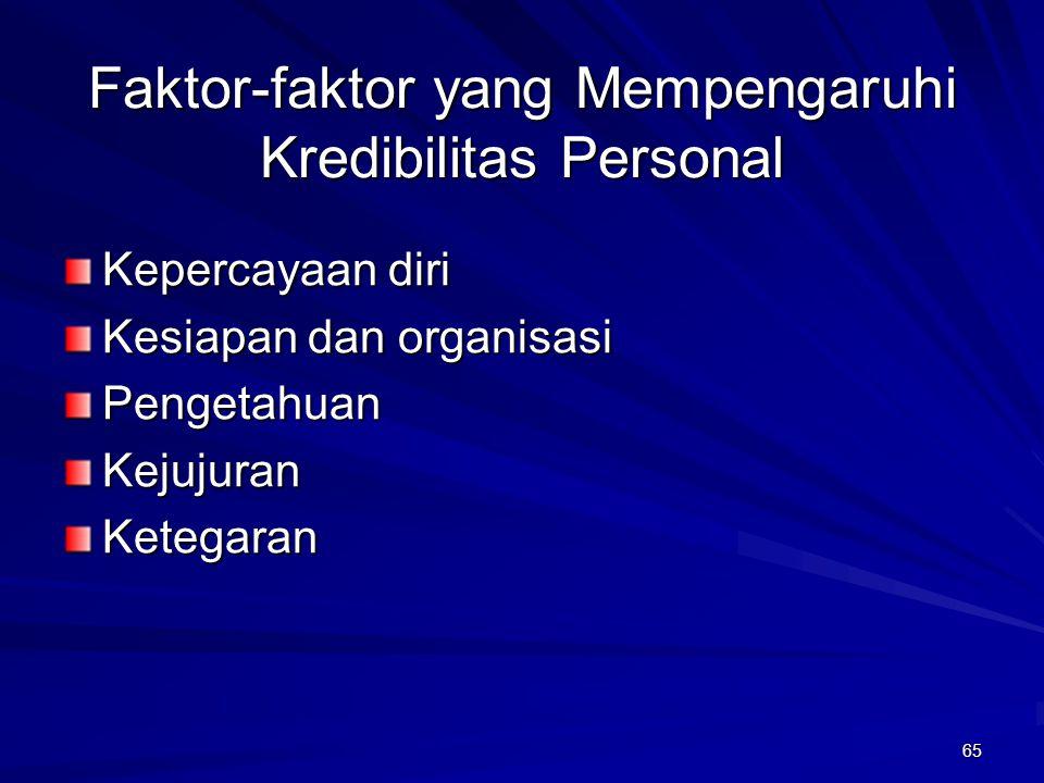 65 Faktor-faktor yang Mempengaruhi Kredibilitas Personal Kepercayaan diri Kesiapan dan organisasi PengetahuanKejujuranKetegaran