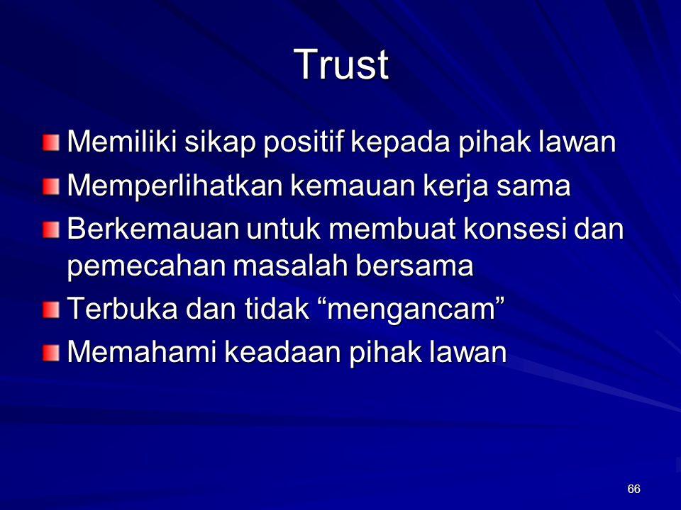 66 Trust Memiliki sikap positif kepada pihak lawan Memperlihatkan kemauan kerja sama Berkemauan untuk membuat konsesi dan pemecahan masalah bersama Te