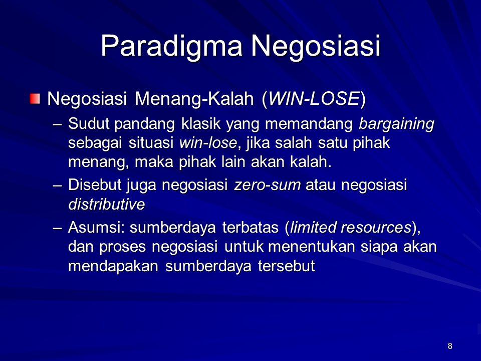 8 Paradigma Negosiasi Negosiasi Menang-Kalah (WIN-LOSE) –Sudut pandang klasik yang memandang bargaining sebagai situasi win-lose, jika salah satu piha