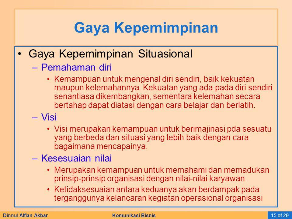 Dinnul Alfian Akbar Komunikasi Bisnis15 of 29 Gaya Kepemimpinan Gaya Kepemimpinan Situasional –Pemahaman diri Kemampuan untuk mengenal diri sendiri, b