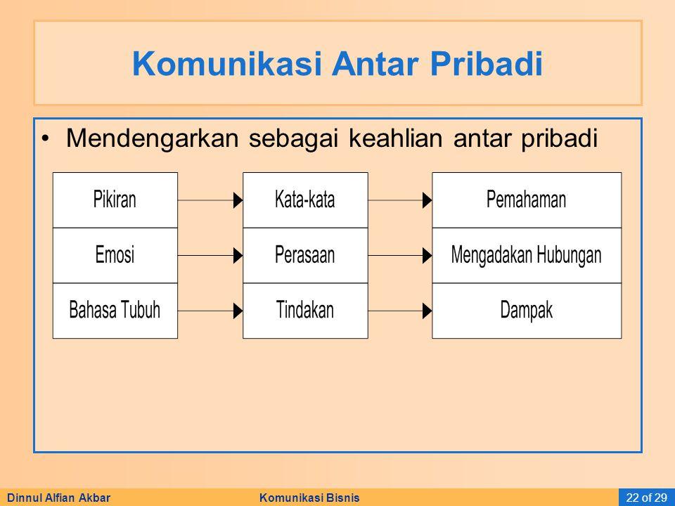 Dinnul Alfian Akbar Komunikasi Bisnis22 of 29 Komunikasi Antar Pribadi Mendengarkan sebagai keahlian antar pribadi