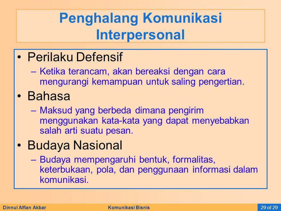 Dinnul Alfian Akbar Komunikasi Bisnis29 of 29 Penghalang Komunikasi Interpersonal Perilaku Defensif –Ketika terancam, akan bereaksi dengan cara mengur