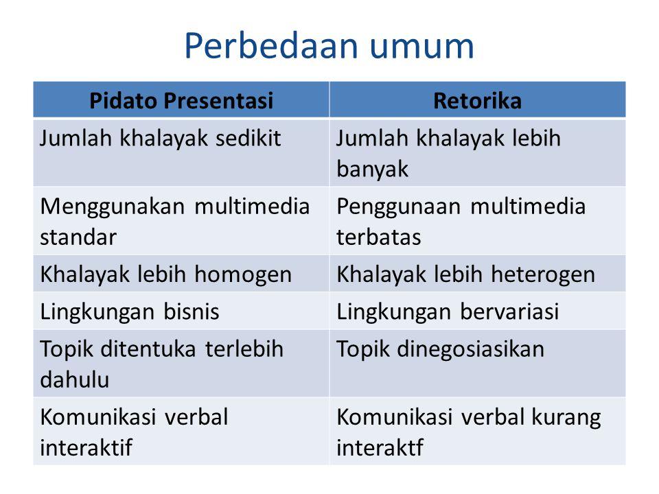 Perbedaan umum Pidato PresentasiRetorika Jumlah khalayak sedikitJumlah khalayak lebih banyak Menggunakan multimedia standar Penggunaan multimedia terb