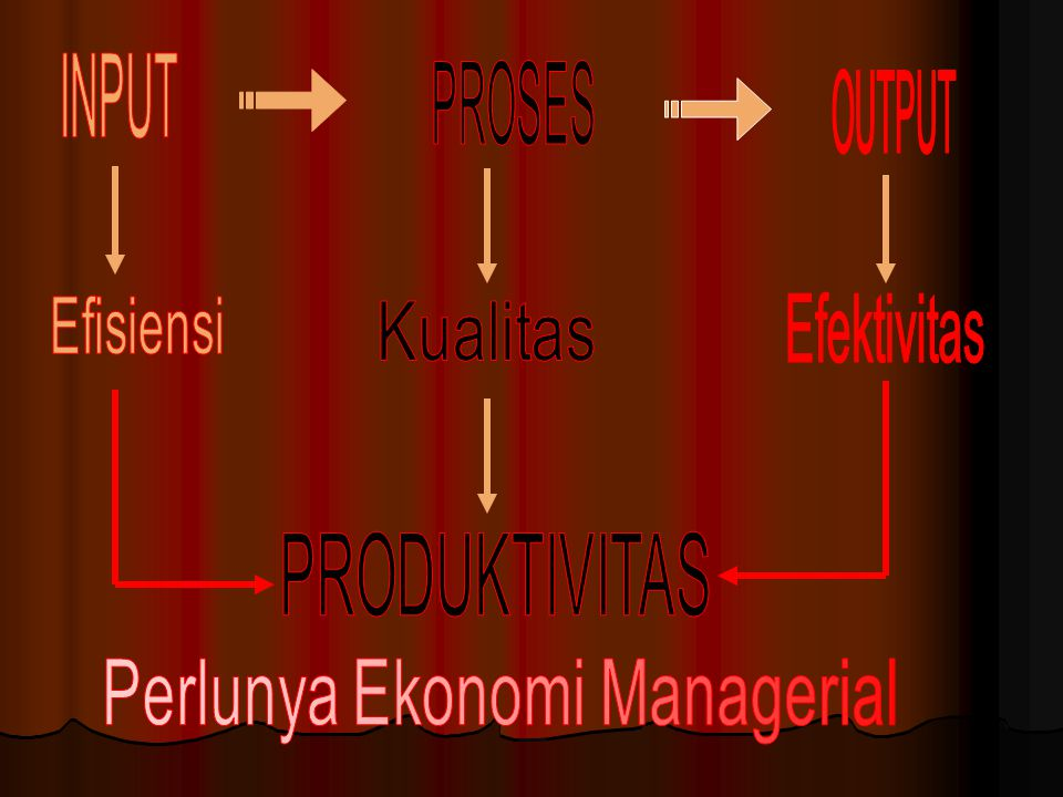 What is Managerial Economics.What is Managerial Economics.