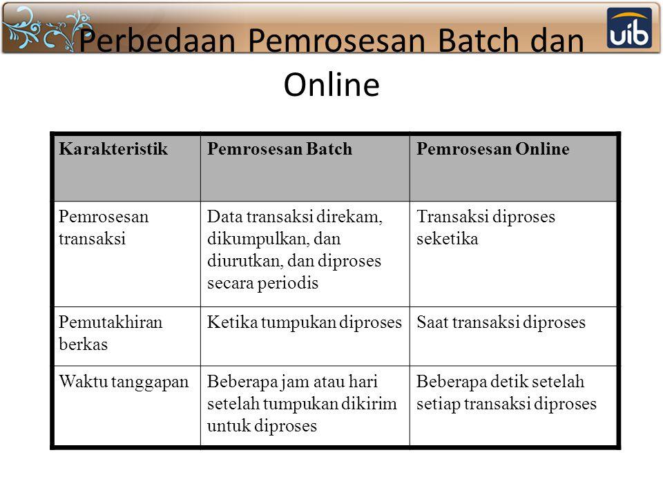 Perbedaan Pemrosesan Batch dan Online KarakteristikPemrosesan BatchPemrosesan Online Pemrosesan transaksi Data transaksi direkam, dikumpulkan, dan diu