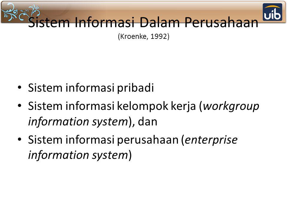 Sistem Informasi Dalam Perusahaan (Kroenke, 1992) Jenis Jumlah PemakaiPerspektif Pribadi1Individual Kelompok kerjaBanyak, umumnya kurang dari 25 orang Departemen – Pemakai berbagi perspektif yang sama PerusahaanBanyak, seringkali ratusan Perusahaan – Pemakai memilki banyak perspektif