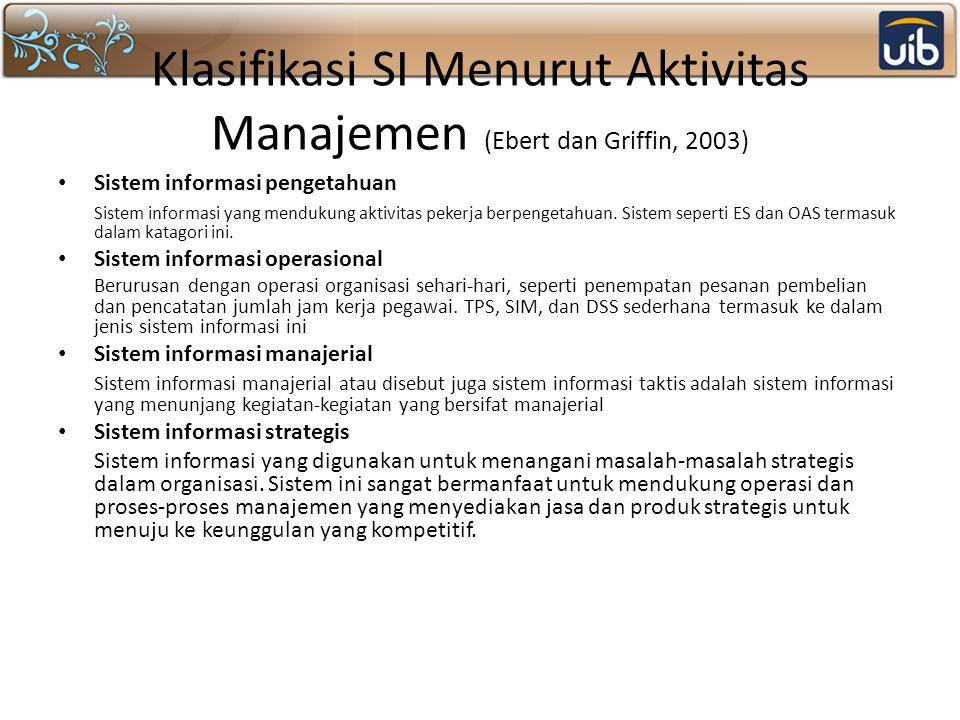 Klasifikasi SI Menurut Aktivitas Manajemen (Ebert dan Griffin, 2003) Sistem informasi pengetahuan Sistem informasi yang mendukung aktivitas pekerja be
