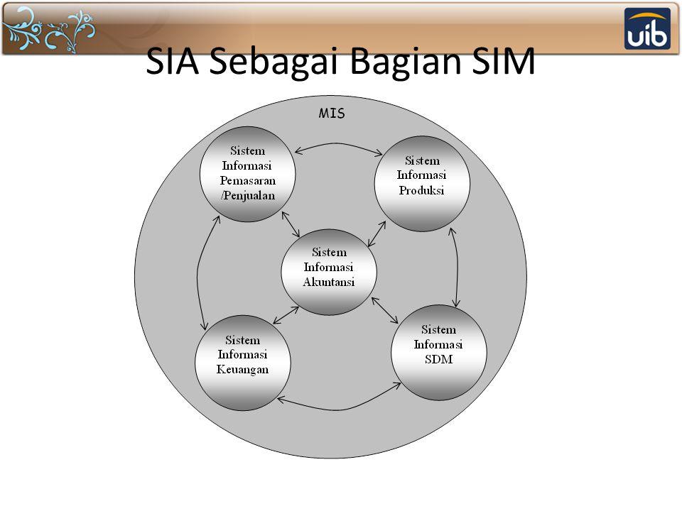 Bagian Sistem Pakar Mesin inferensi adalah komponen yang menjadi otak sistem pakar.