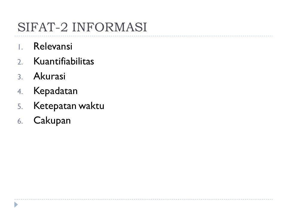 SIFAT-2 INFORMASI 1. Relevansi 2. Kuantifiabilitas 3. Akurasi 4. Kepadatan 5. Ketepatan waktu 6. Cakupan