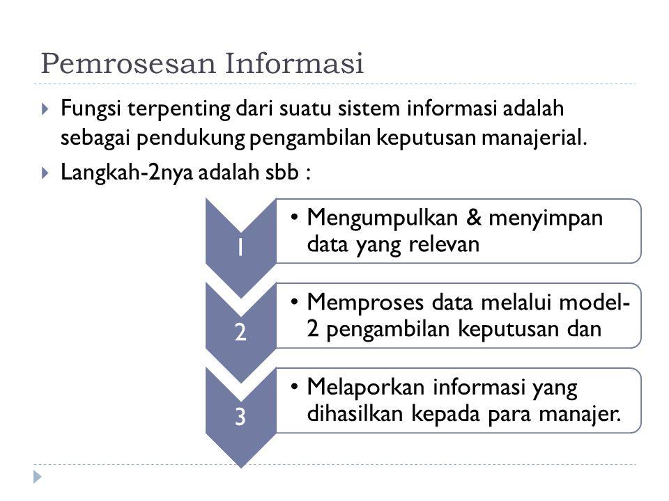 Pemrosesan Informasi  Fungsi terpenting dari suatu sistem informasi adalah sebagai pendukung pengambilan keputusan manajerial.  Langkah-2nya adalah