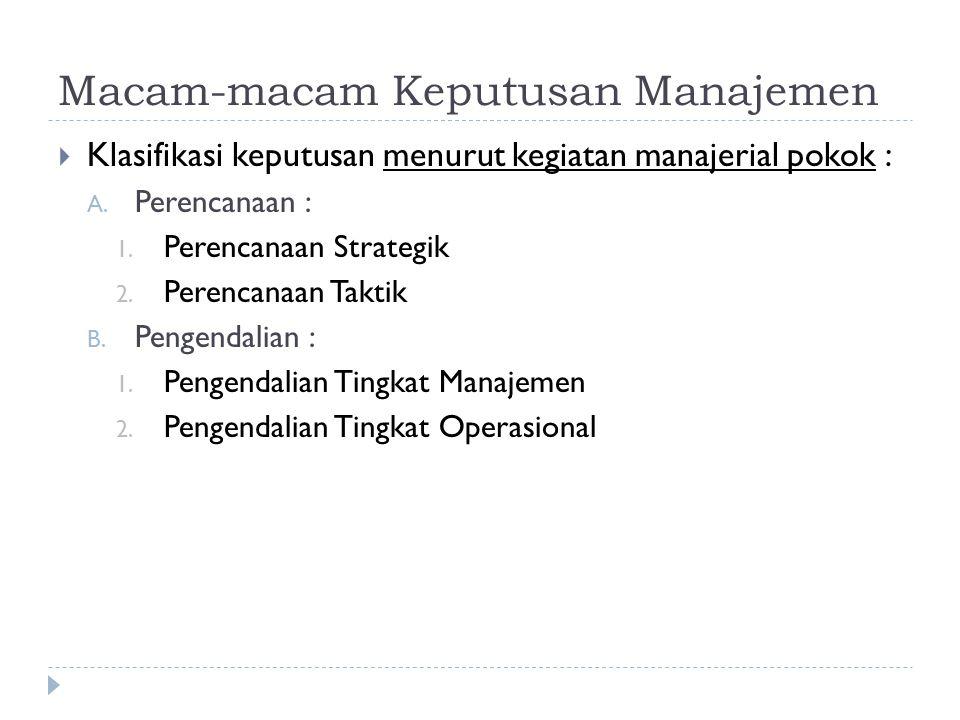 Macam-macam Keputusan Manajemen  Klasifikasi keputusan menurut kegiatan manajerial pokok : A. Perencanaan : 1. Perencanaan Strategik 2. Perencanaan T