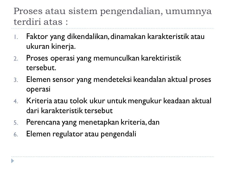 Proses atau sistem pengendalian, umumnya terdiri atas : 1. Faktor yang dikendalikan, dinamakan karakteristik atau ukuran kinerja. 2. Proses operasi ya