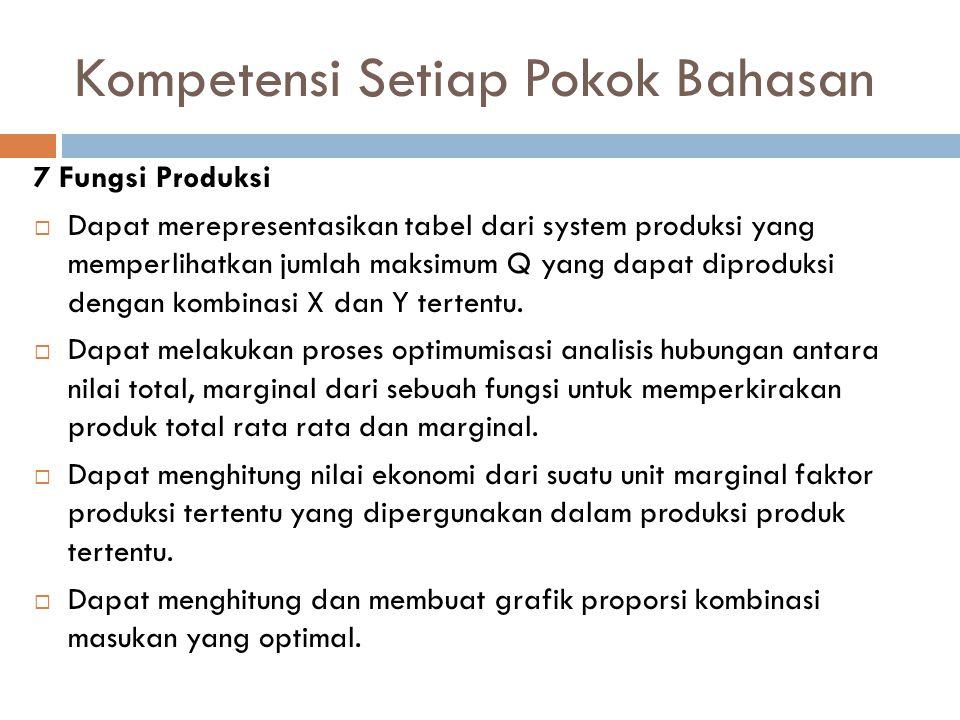 Kompetensi Setiap Pokok Bahasan 7 Fungsi Produksi  Dapat merepresentasikan tabel dari system produksi yang memperlihatkan jumlah maksimum Q yang dapa