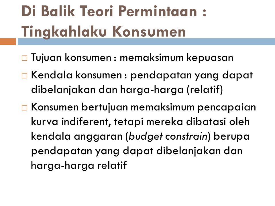 Di Balik Teori Permintaan : Tingkahlaku Konsumen  Tujuan konsumen : memaksimum kepuasan  Kendala konsumen : pendapatan yang dapat dibelanjakan dan h