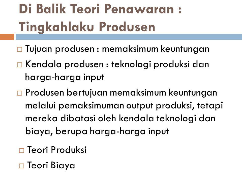 Di Balik Teori Penawaran : Tingkahlaku Produsen  Tujuan produsen : memaksimum keuntungan  Kendala produsen : teknologi produksi dan harga-harga inpu